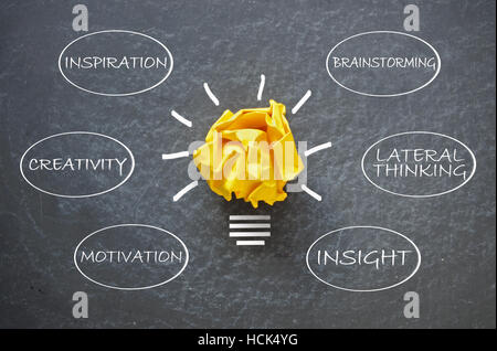 Creative mind map - Stock Photo