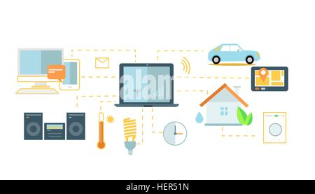 Smart home iot internet of things control comfort and ...