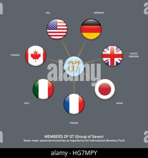 Info graphic of G7 members represented with flags in glass button style - Stock Photo