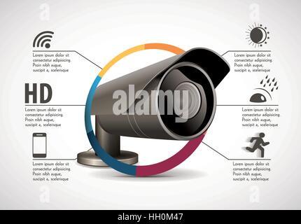 CCTV camera and DVR - digital video recorder - Stock Photo