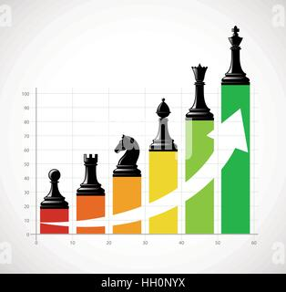 Chess - Business growth strategy concept - Stock Photo