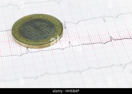 Turkish Lira coin over financial graph, economy concept - Stock Photo