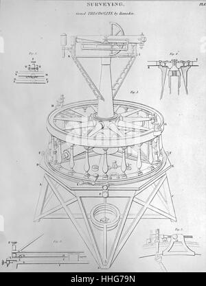 Diagram depicting the Grand Theodolite - Stock Photo
