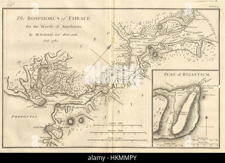 1784 Bocage Map of The Bosphorus and the City of Byzantium - Istanbul - Constantinople - Geographicus - Bosphorus - Stock Photo