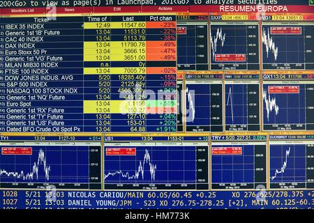 Computer screens. stock market. charts - Stock Photo