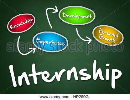Internship - strategy - Stock Photo