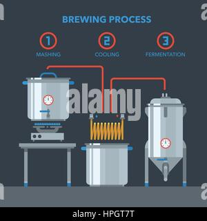 Home brewing process items. All you need for brew home made craft beer. Elements for home brewery. Mashing, cooling, - Stock Photo