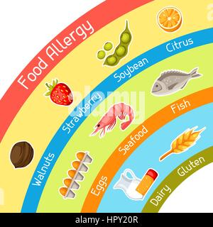 Food allergy background with allergens and symbols. Vector illustration for medical websites advertising medications - Stock Photo