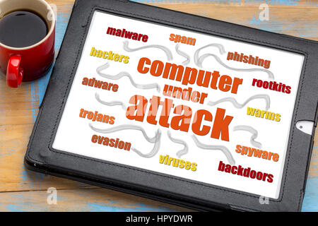 computer network security concept - hackers, spam ...