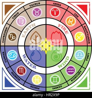 Zodiac sign Circle with element signs icon vector on black and yellow background - Stock Photo
