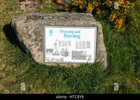 A sign at Porthmeor Tin stamps with its well-preserved buddle system outlining the dressing and burning system to - Stock Photo