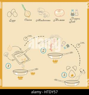 Recipe of scrambled eggs with mushrooms and onion on beige background with frame. Vector illustration - Stock Photo
