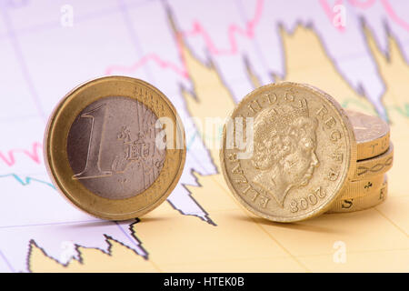 euro coin and british pound on financial business chart - Stock Photo