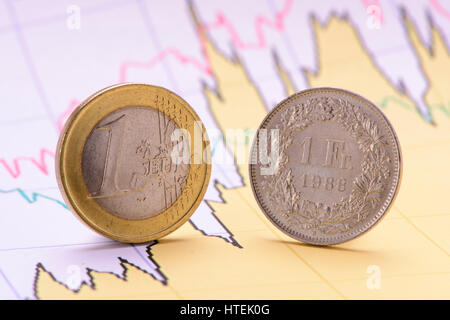 euro coin and swiss franken on financial business chart - Stock Photo