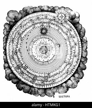 Geocentric universe showing the Earth surrounded by the spheres of water, air and fire, and by the spheres of the - Stock Photo