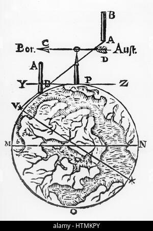 Map Making And Surveying Using A Magnetic Compass Bor Is North