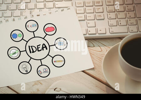 Composite image of idea text connected with various computer icons against close-up of keyboard with coffee cup - Stock Photo