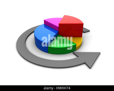 3d illustration of colorful pie chart over white background - Stock Photo