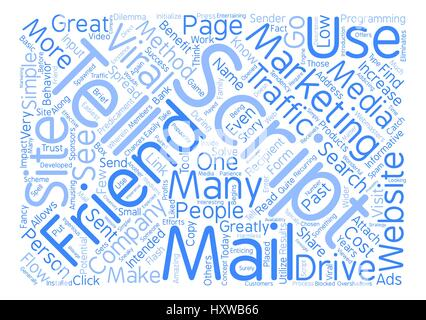 How To Use A Tell A Friend Script Word Cloud Concept Text Background - Stock Photo