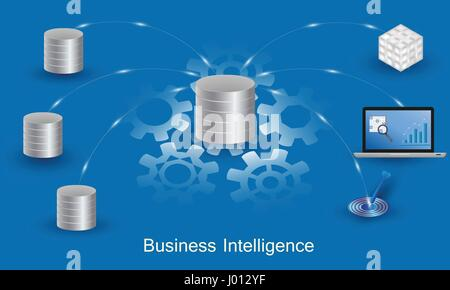 Business Intelligence concept. Data processing flow with data sources, ETL, datawarehouse, OLAP, data mining and - Stock Photo