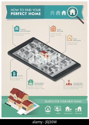 How to find your perfect home infographic, residential area on a smartphone and icons; real estate, technology and - Stock Photo