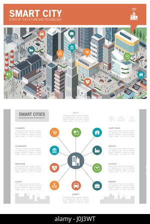 Isometric innovative smart city infographic with pins and icons: urban development, sustainability and technology - Stock Photo