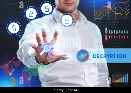 Concept of business security, safety of information from virus, crime and attack. Internet secure system. Protection - Stock Photo