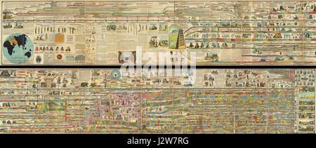 1878 Adams Monumental Illustrated Panorama of History - Geographicus - WorldHistory-adams-1871 - Stock Photo