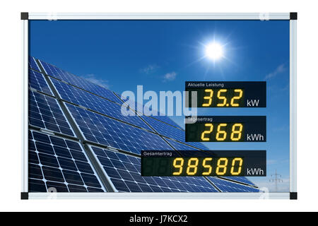 solar energy megawatt kilowatt indication advertisement blue stock photo royalty free image. Black Bedroom Furniture Sets. Home Design Ideas