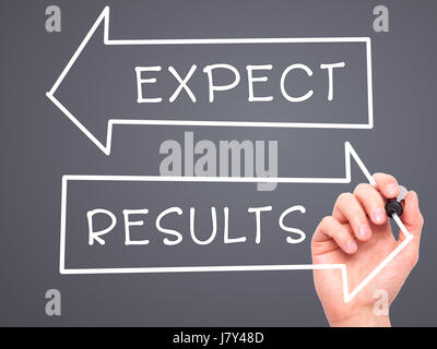Man Hand writing Expect and Results with marker on transparent wipe board. Isolated on grey. Business, internet, technology concept. Stock Photo