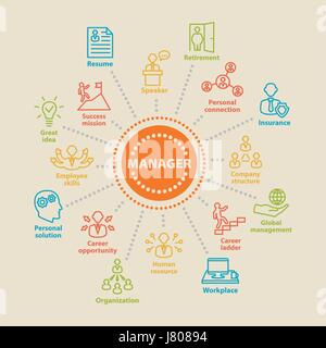 MANAGER Concept with icons - Stock Photo