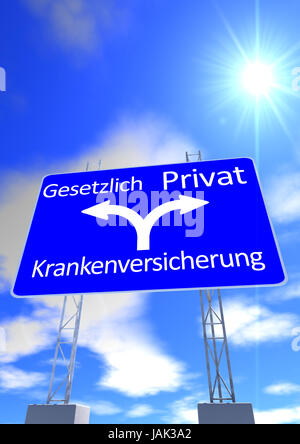 a blue sky with the sun and a street sign with the directions in german lettering private health insurance or statutory - Stock Photo
