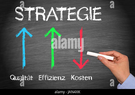 Business Strategie - Optimierung - Stock Photo
