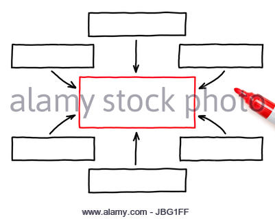 hand drawing blank flow chart on new modern computer and london – Blank Flow Chart