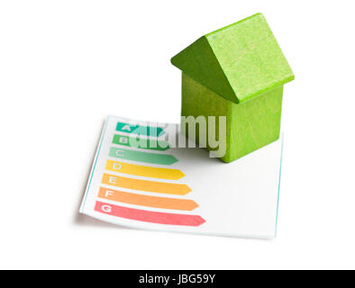 the wooden house with energy efficiency levels - Stock Photo