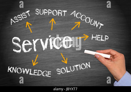 Service - Business Concept - Stock Photo