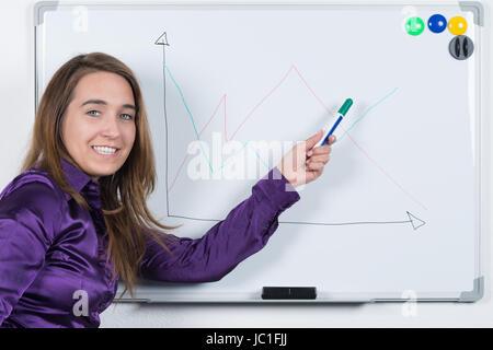 Eine junge, lächelnde Frau zeigt mit einem Stift auf ein Whiteboard während sie im Büro steht. Die Frau schaut zur - Stock Photo