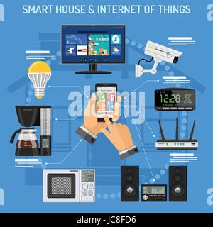 Smart House and internet of things concept with flat icons. Man holding smartphone in hand and controls smart home devices like security camera, TV, l
