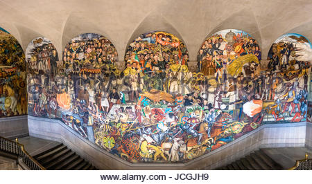 Diego rivera mural mexico history perspective the for Mural mexicano