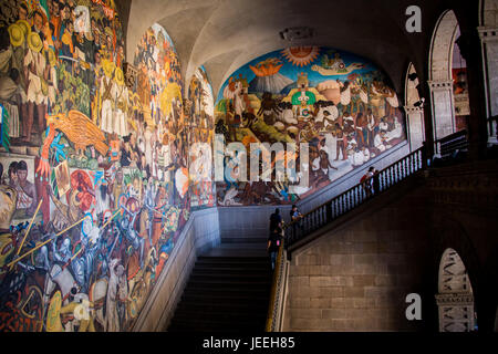 Diego rivera murals at the national palace in mexico city for Diego rivera mural palacio nacional