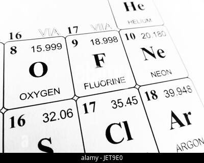 Symbol For The Chemical Element Fluorine Stock Photo 59910233 Alamy