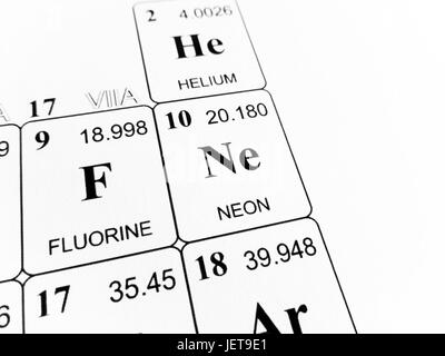 neon on the periodic table of the elements stock photo - Periodic Table Neon