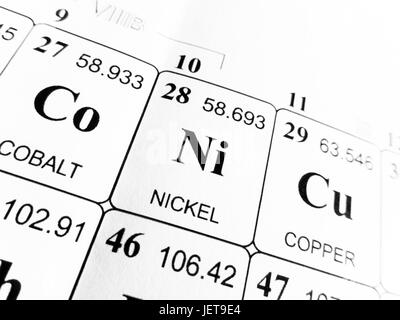 Symbol of the chemical element nickel stock photo royalty free nickel on the periodic table of the elements stock photo urtaz Choice Image