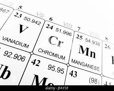 Periodic Table Of Elements Chromium Stock Photo 20886975 Alamy