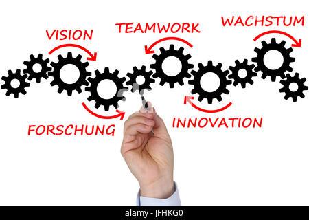Businessman beim schreiben von Businessplan für Erfolg, Team und Wachstum - Stock Photo