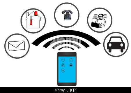 Smartphone - Applications - Mobile - SmartHome - Stock Photo