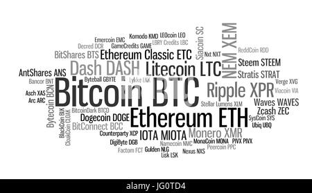 Crypto-currencies with a capitalization of more than $ 100 million. The font size roughly shows the market share - Stock Photo