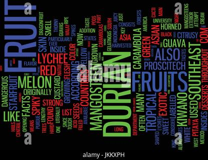 FRUITS YOU DON T SEE EVERYDAY IN AMERICA Text Background Word Cloud Concept - Stock Photo
