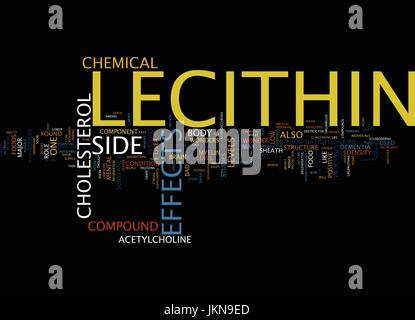 LECITHIN SIDE EFFECTS Text Background Word Cloud Concept - Stock Photo