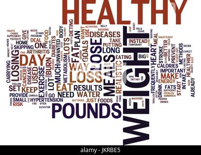 THE ONLY WAY TO LOSS WEIGHT IS THE HEALTHY WAY Text Background Word Cloud Concept - Stock Photo